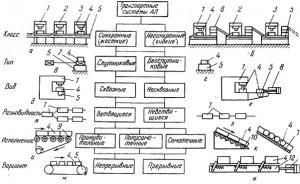 Транспортные системы