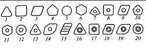 Сменные многогранные неперетачиваемые пластины