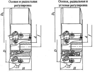Фрезы с регулируемыми кассетами