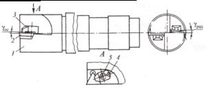 Концевая фреза с трехгранными пластинами
