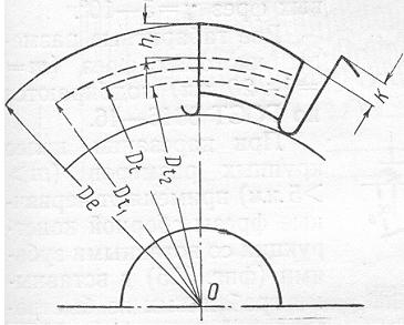 Расчетный делительный диаметр
