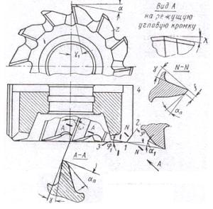 Геометрия торцовой фрезы